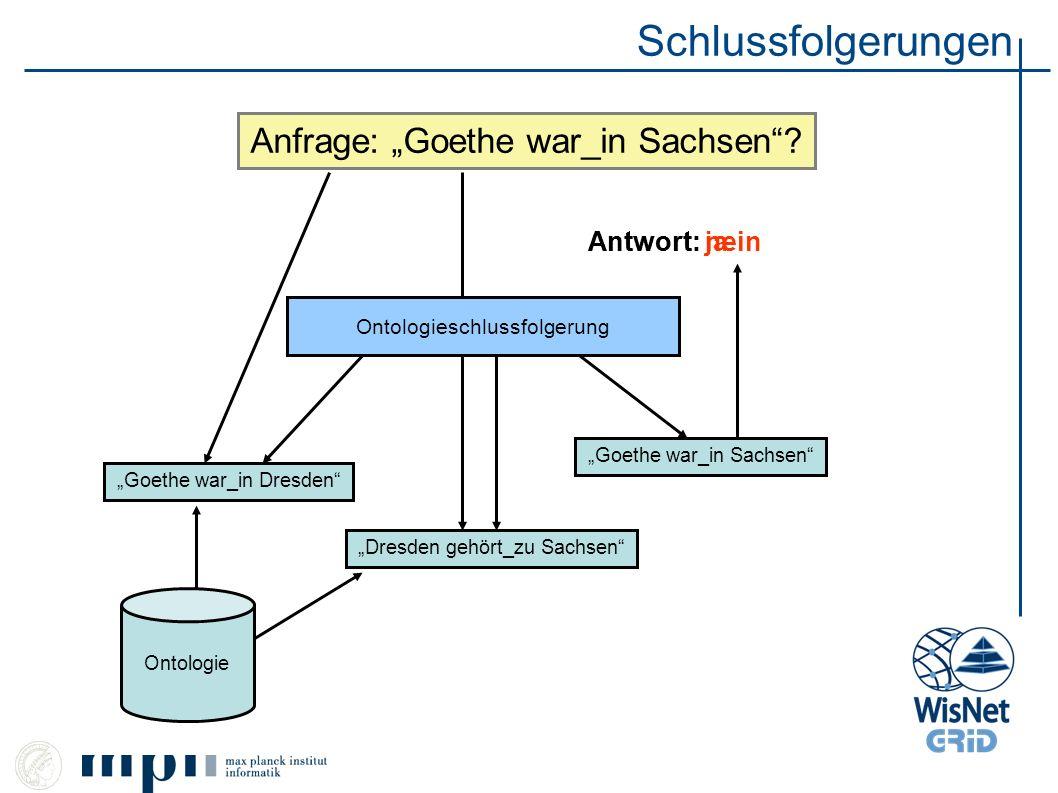Schlussfolgerungen Ontologie Goethe war_in Dresden Dresden gehört_zu Sachsen Anfrage: Goethe war_in Sachsen? Antwort: nein Ontologieschlussfolgerung G