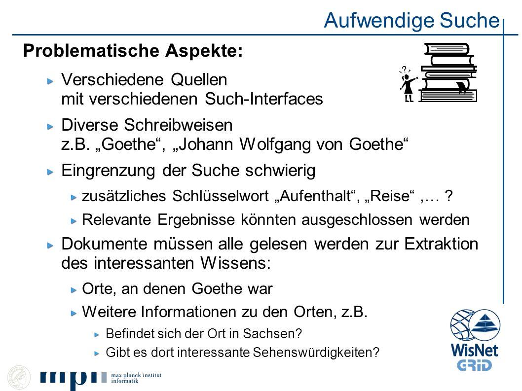 Aufwendige Suche Problematische Aspekte: Verschiedene Quellen mit verschiedenen Such-Interfaces Diverse Schreibweisen z.B. Goethe, Johann Wolfgang von