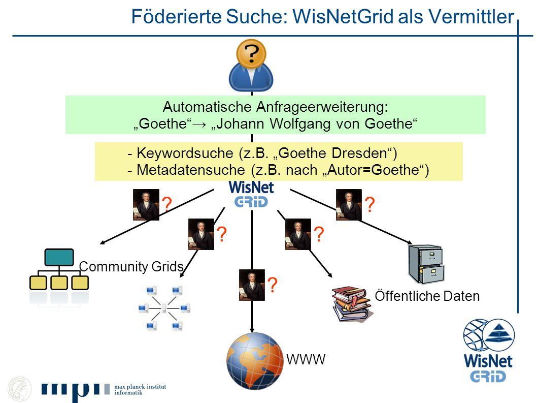 Föderierte Suche: WisNetGrid als Vermittler ? ? ? ? ? ? - Keywordsuche (z.B. Goethe Dresden) - Metadatensuche (z.B. nach Autor=Goethe) Automatische An