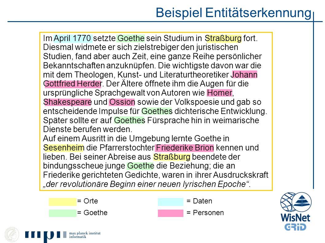 Beispiel Entitätserkennung = Goethe = Orte= Daten = Personen Im April 1770 setzte Goethe sein Studium in Straßburg fort. Diesmal widmete er sich ziels