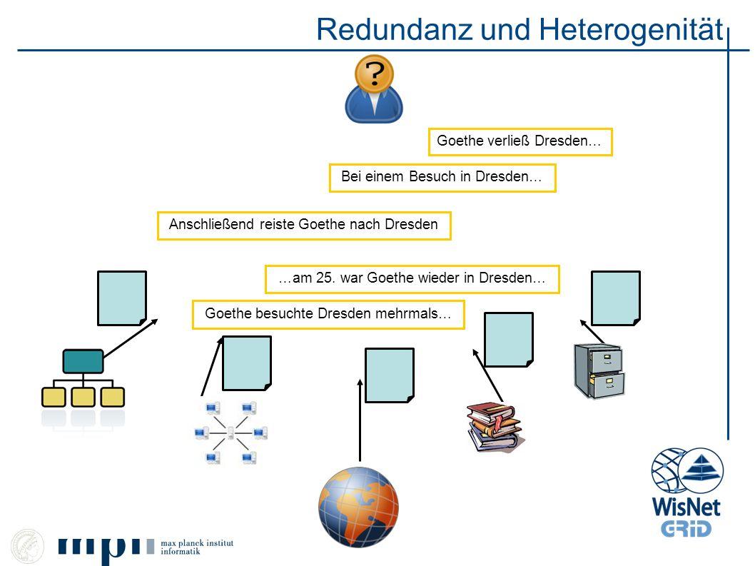 Redundanz und Heterogenität Anschließend reiste Goethe nach Dresden …am 25. war Goethe wieder in Dresden… Goethe besuchte Dresden mehrmals… Bei einem