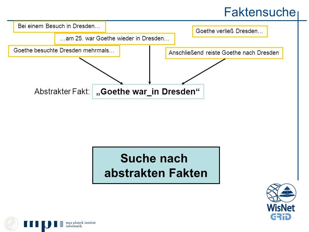 Faktensuche Suche nach abstrakten Fakten Anschließend reiste Goethe nach Dresden …am 25. war Goethe wieder in Dresden… Goethe besuchte Dresden mehrmal