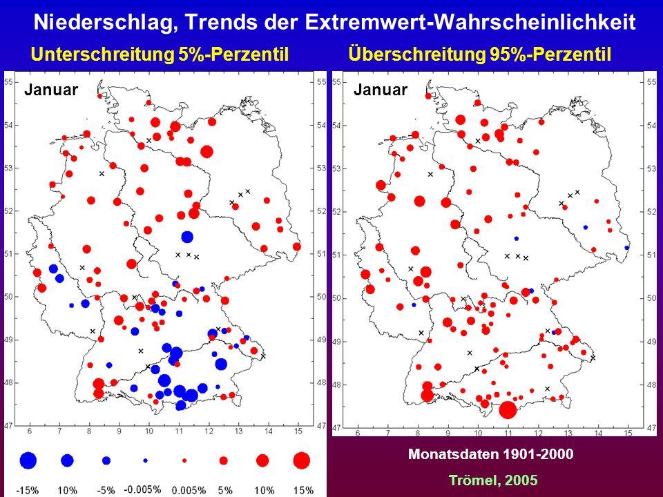 Niederschlag, Trends der Extremwert-Wahrscheinlichkeit Trömel, 2005 Überschreitung 95%-PerzentilUnterschreitung 5%-Perzentil Monatsdaten 1901-2000 Jan