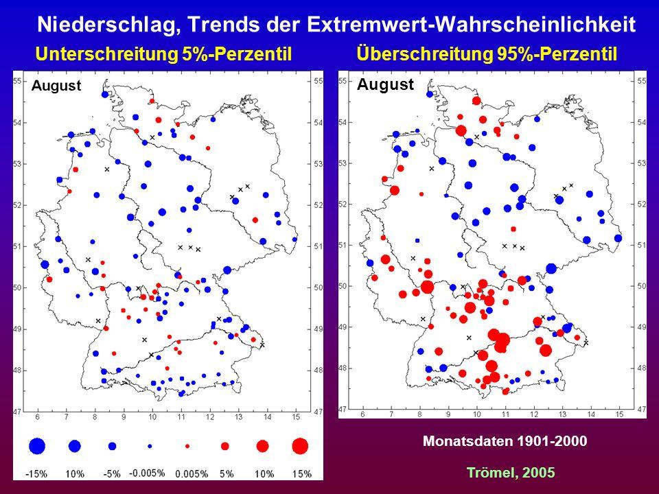 Niederschlag, Trends der Extremwert-Wahrscheinlichkeit Trömel, 2005 Überschreitung 95%-PerzentilUnterschreitung 5%-Perzentil Monatsdaten 1901-2000 Aug