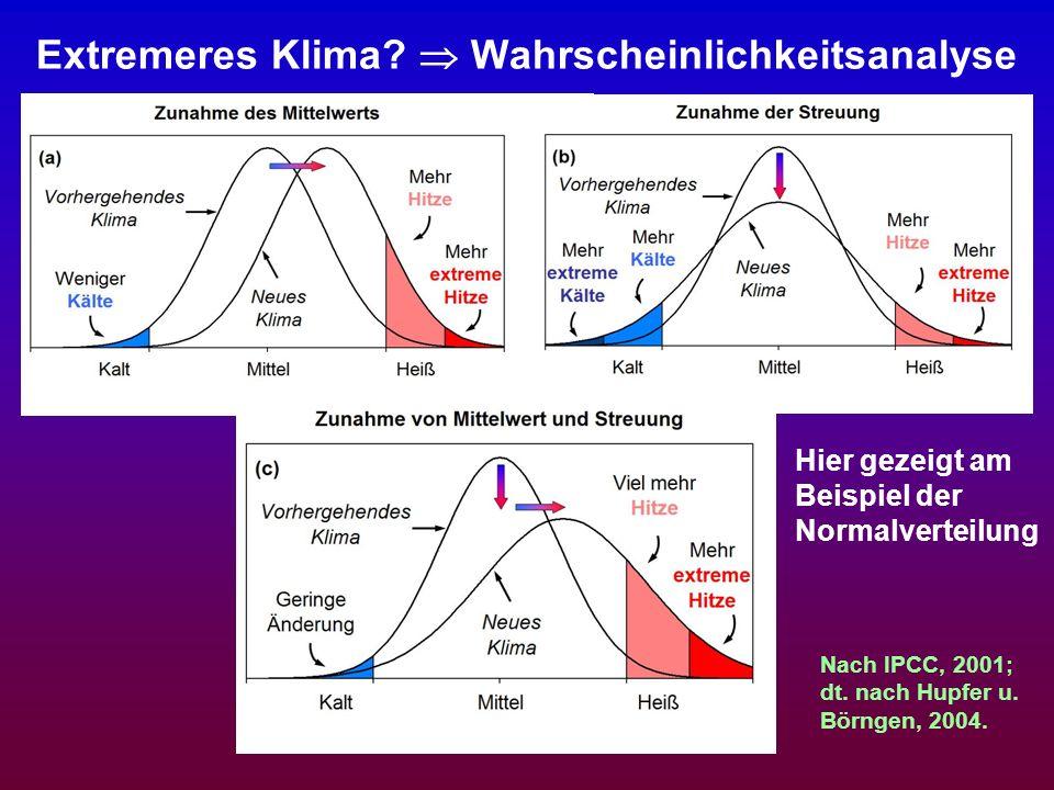 Extremeres Klima? Wahrscheinlichkeitsanalyse Nach IPCC, 2001; dt. nach Hupfer u. Börngen, 2004. Hier gezeigt am Beispiel der Normalverteilung