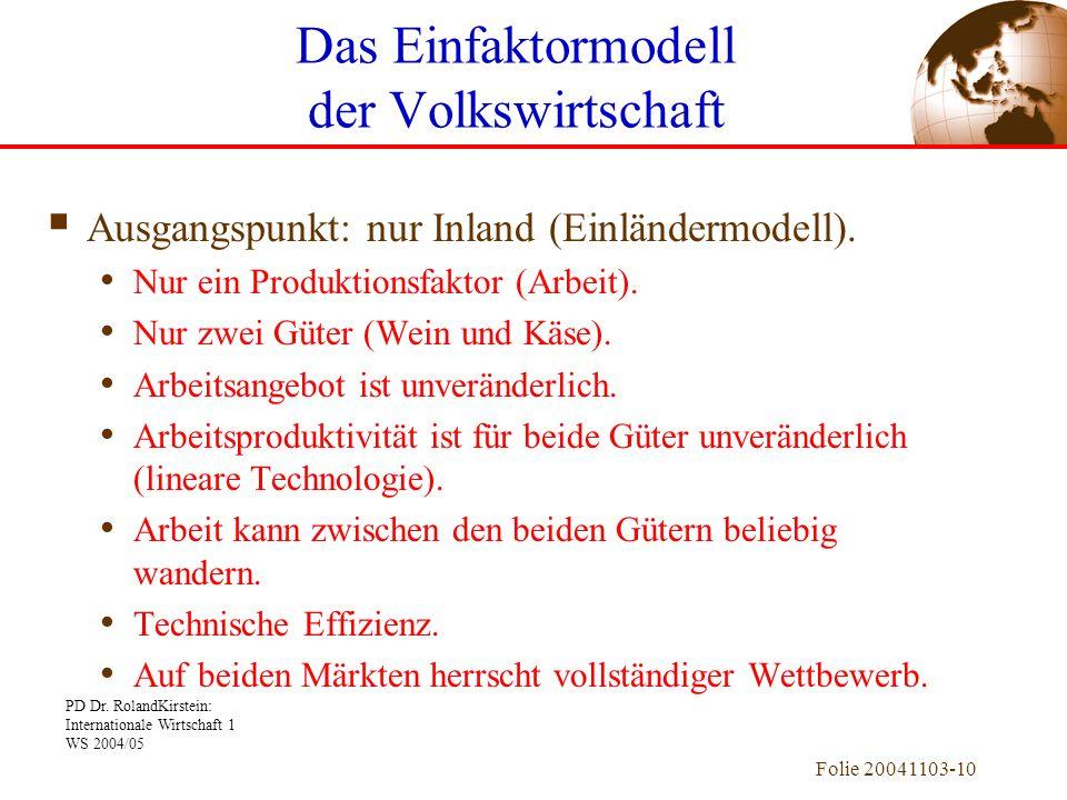 PD Dr. RolandKirstein: Internationale Wirtschaft 1 WS 2004/05 Folie 20041103-10 Das Einfaktormodell der Volkswirtschaft Ausgangspunkt: nur Inland (Ein
