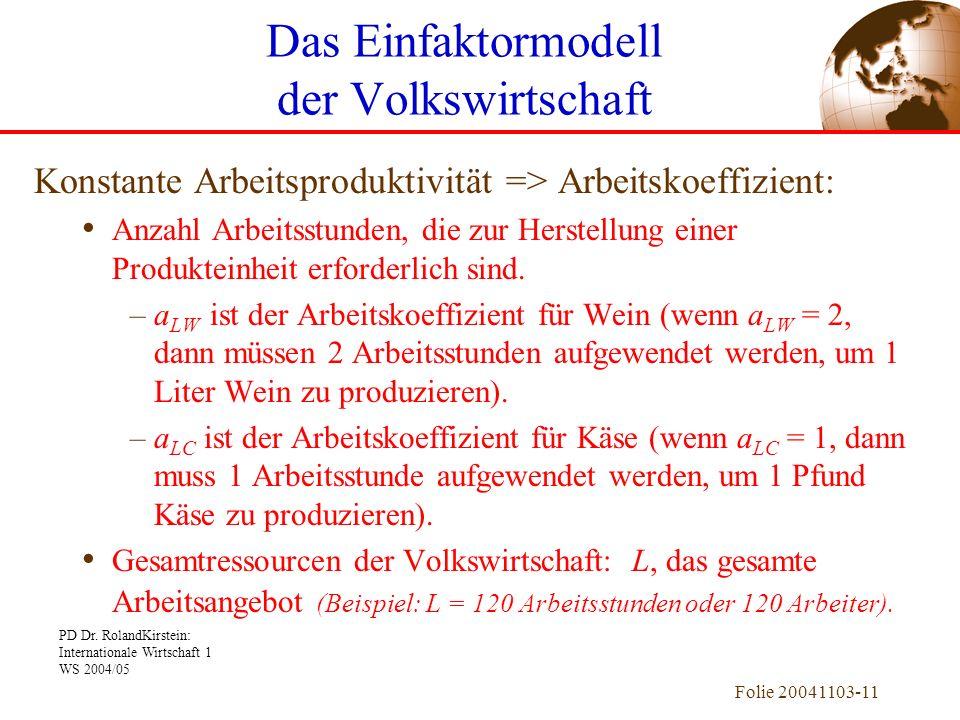 PD Dr. RolandKirstein: Internationale Wirtschaft 1 WS 2004/05 Folie 20041103-11 Konstante Arbeitsproduktivität => Arbeitskoeffizient: Anzahl Arbeitsst
