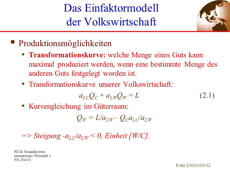 PD Dr. RolandKirstein: Internationale Wirtschaft 1 WS 2004/05 Folie 20041103-12 Produktionsmöglichkeiten Transformationskurve: welche Menge eines Guts