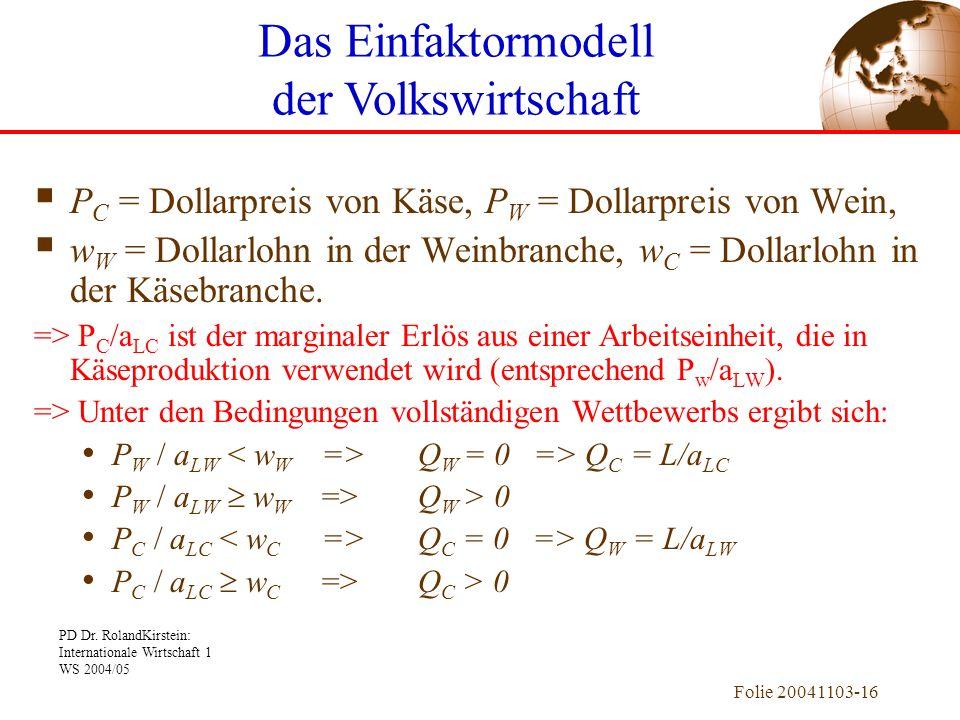 PD Dr. RolandKirstein: Internationale Wirtschaft 1 WS 2004/05 Folie 20041103-16 P C = Dollarpreis von Käse, P W = Dollarpreis von Wein, w W = Dollarlo