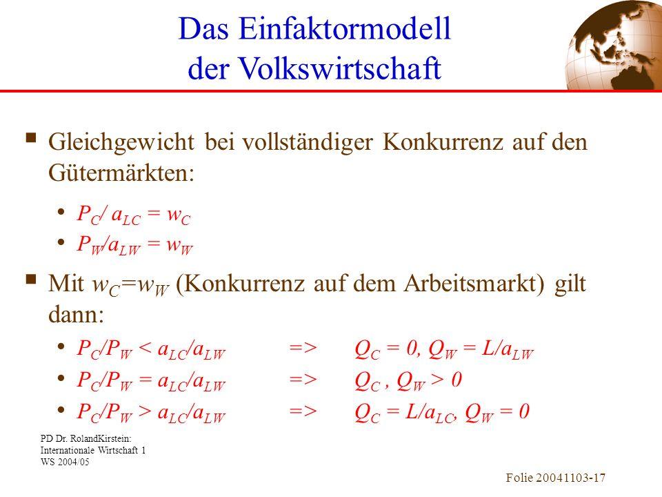 PD Dr. RolandKirstein: Internationale Wirtschaft 1 WS 2004/05 Folie 20041103-17 Gleichgewicht bei vollständiger Konkurrenz auf den Gütermärkten: P C /