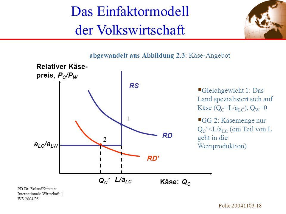 PD Dr. RolandKirstein: Internationale Wirtschaft 1 WS 2004/05 Folie 20041103-18 2 RD' RD 1 QC'QC' a LC /a LW RS abgewandelt aus Abbildung 2.3: Käse-An