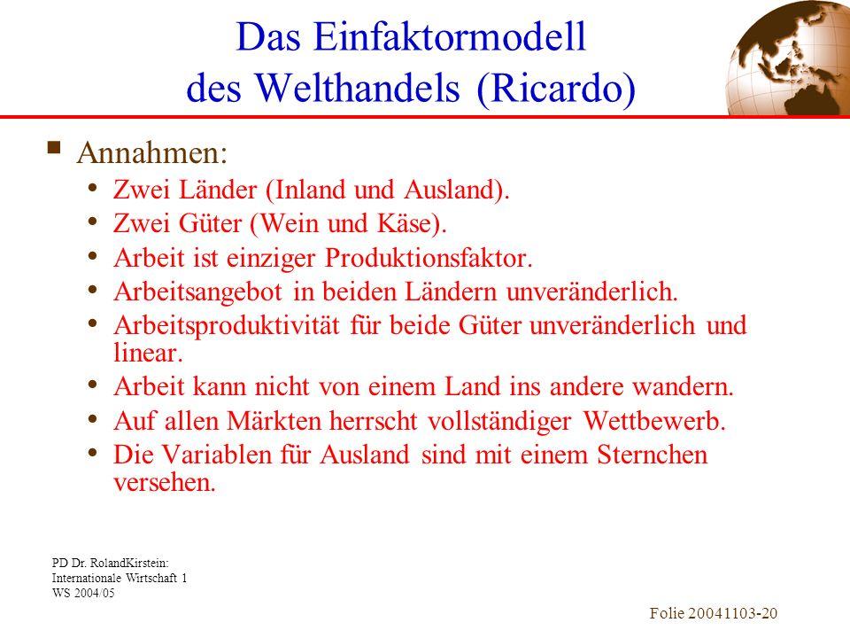 PD Dr. RolandKirstein: Internationale Wirtschaft 1 WS 2004/05 Folie 20041103-20 Das Einfaktormodell des Welthandels (Ricardo) Annahmen: Zwei Länder (I