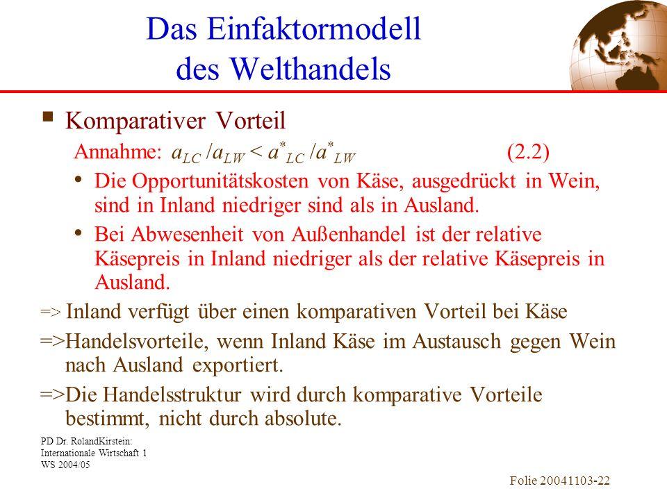 PD Dr. RolandKirstein: Internationale Wirtschaft 1 WS 2004/05 Folie 20041103-22 Komparativer Vorteil Annahme: a LC /a LW < a * LC /a * LW (2.2) Die Op
