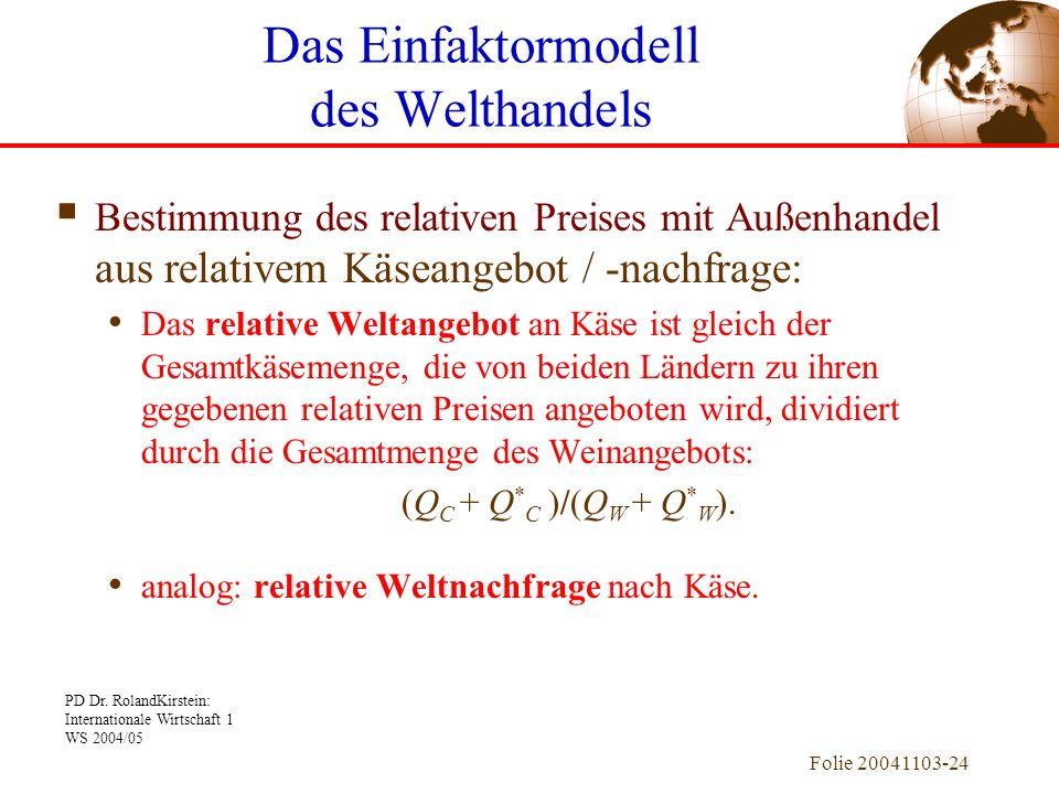 PD Dr. RolandKirstein: Internationale Wirtschaft 1 WS 2004/05 Folie 20041103-24 Bestimmung des relativen Preises mit Außenhandel aus relativem Käseang
