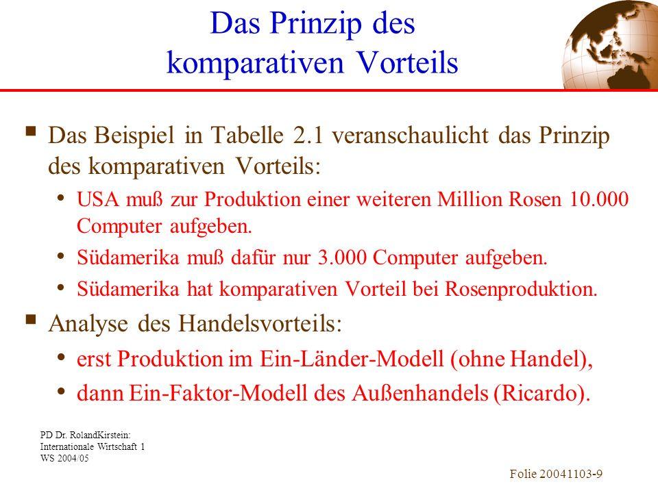 PD Dr. RolandKirstein: Internationale Wirtschaft 1 WS 2004/05 Folie 20041103-9 Das Beispiel in Tabelle 2.1 veranschaulicht das Prinzip des komparative