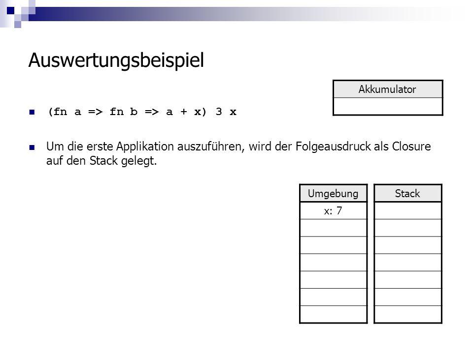 Auswertungsbeispiel (fn a => fn b => a + x) 3 x Um die erste Applikation auszuführen, wird der Folgeausdruck als Closure auf den Stack gelegt.