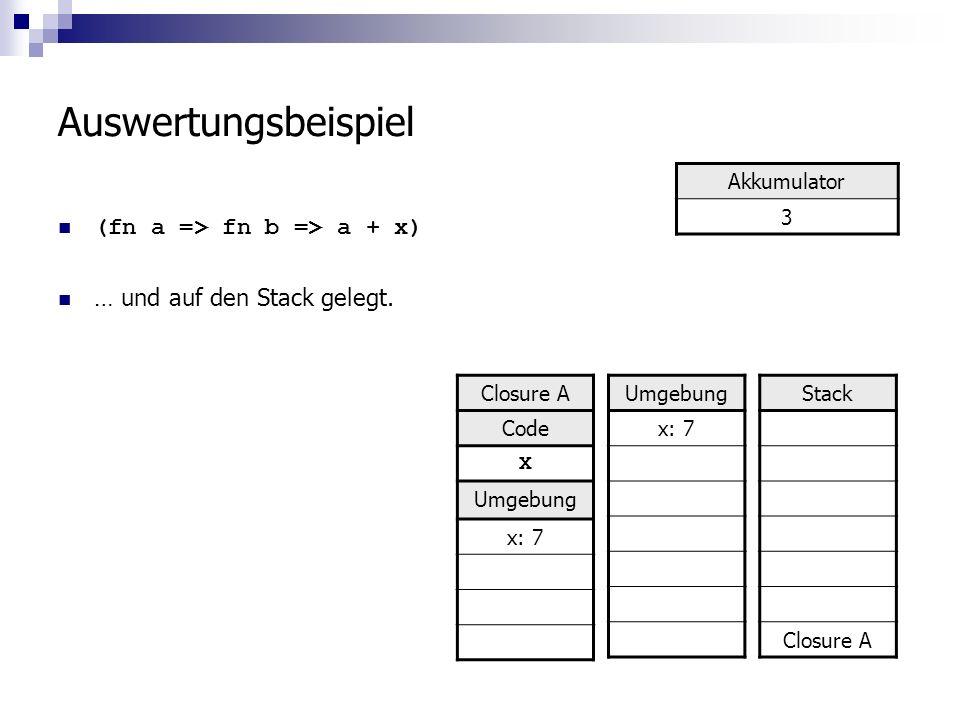 Auswertungsbeispiel (fn a => fn b => a + x) … und auf den Stack gelegt.