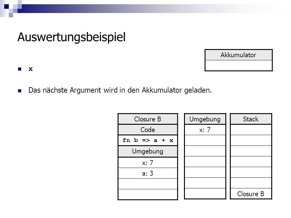 Auswertungsbeispiel x Das nächste Argument wird in den Akkumulator geladen.