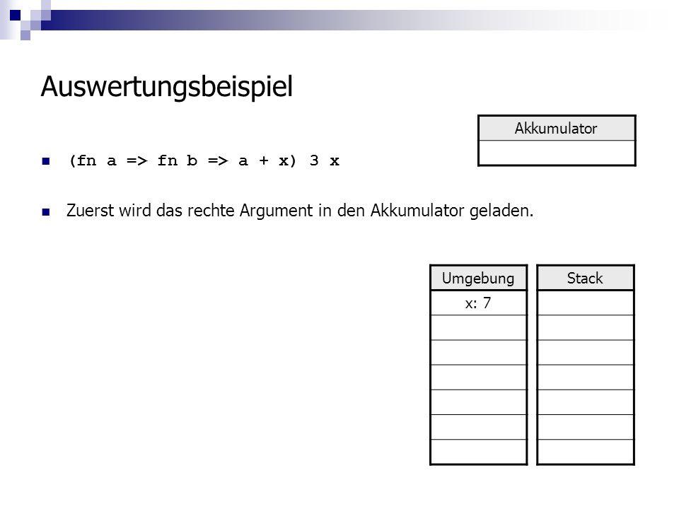 Auswertungsbeispiel (fn a => fn b => a + x) 3 x Zuerst wird das rechte Argument in den Akkumulator geladen.