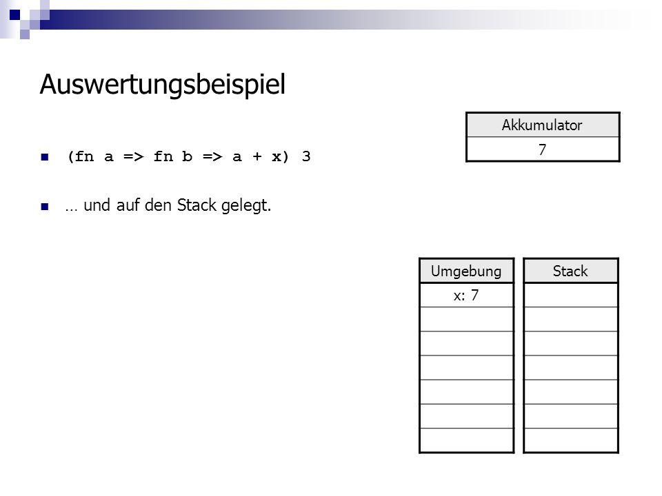 Auswertungsbeispiel (fn a => fn b => a + x) 3 … und auf den Stack gelegt.
