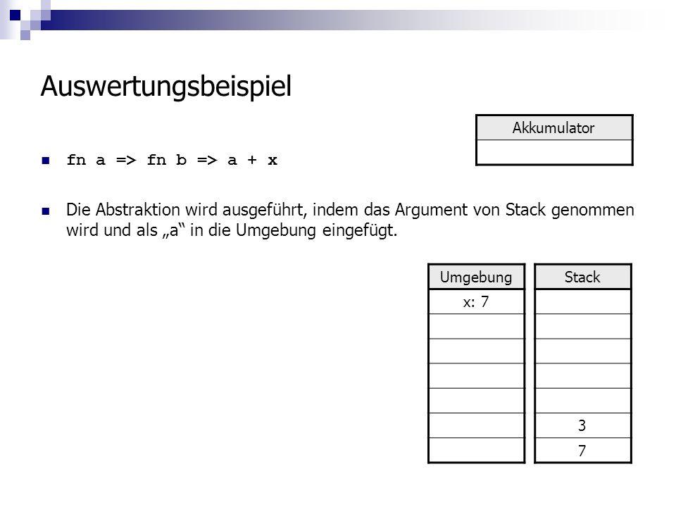 Auswertungsbeispiel fn a => fn b => a + x Die Abstraktion wird ausgeführt, indem das Argument von Stack genommen wird und als a in die Umgebung eingefügt.