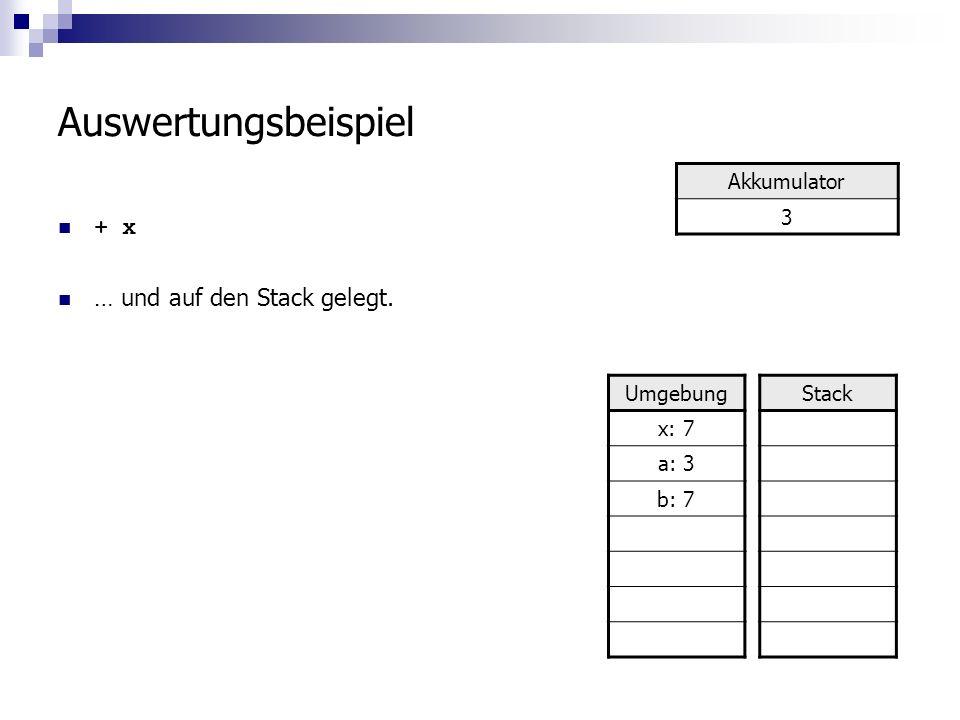 Auswertungsbeispiel + x … und auf den Stack gelegt. Stack Umgebung x: 7 a: 3 b: 7 Akkumulator 3