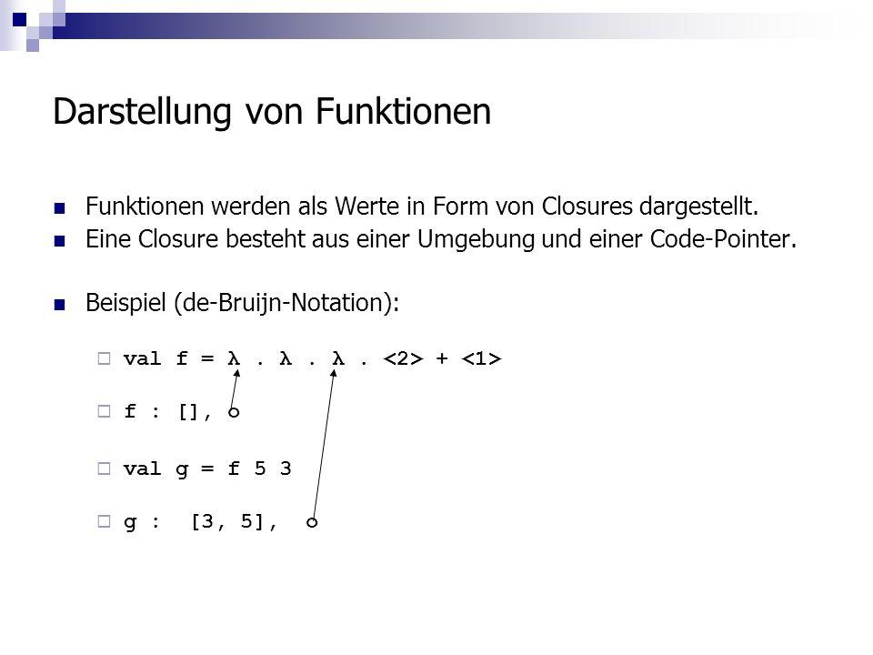 Darstellung von Funktionen Funktionen werden als Werte in Form von Closures dargestellt.