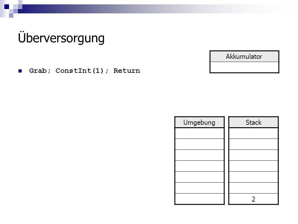 Überversorgung Grab; ConstInt(1); Return Stack 2 Umgebung Akkumulator
