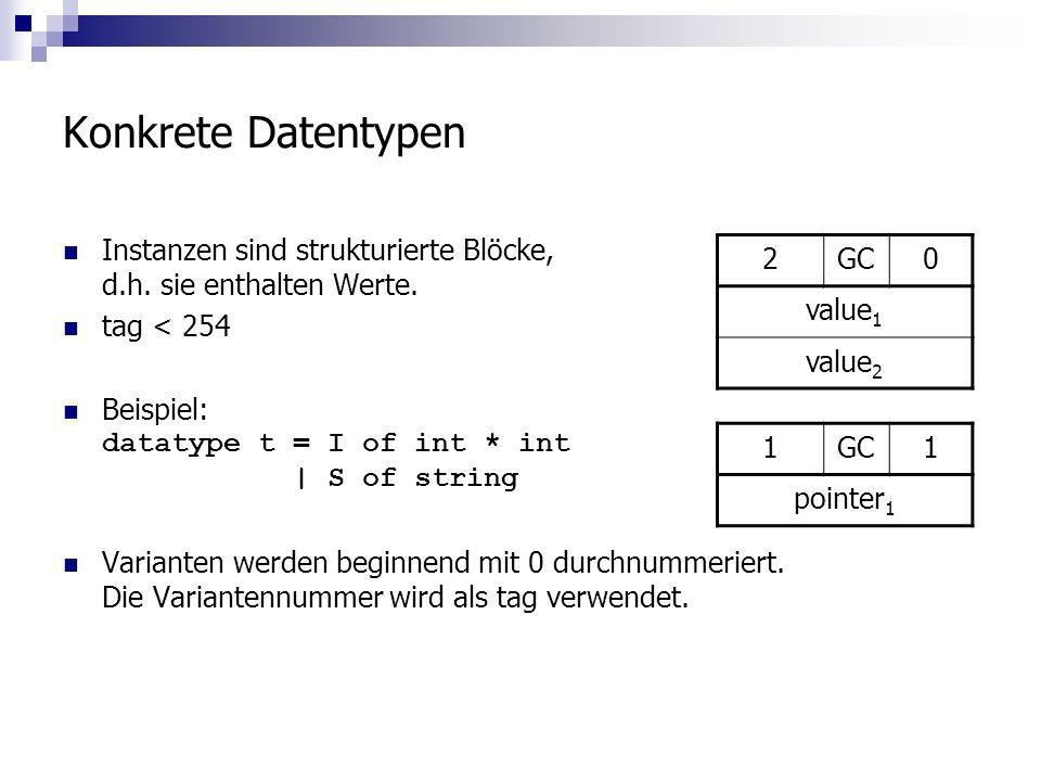 Konkrete Datentypen Instanzen sind strukturierte Blöcke, d.h.
