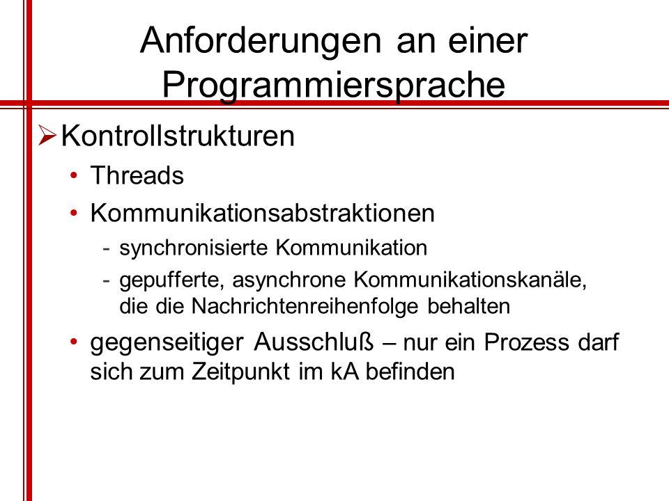 Anforderungen an einer Programmiersprache Kontrollstrukturen Threads Kommunikationsabstraktionen -synchronisierte Kommunikation -gepufferte, asynchron