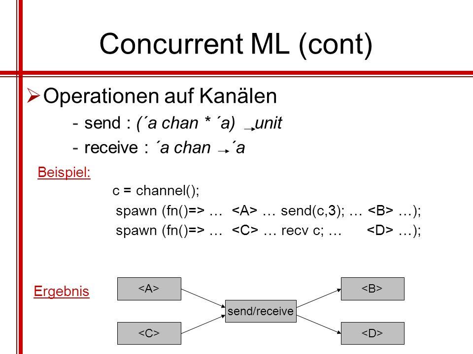 Concurrent ML (cont) Operationen auf Kanälen -send : (´a chan * ´a) unit -receive : ´a chan ´a c = channel(); Beispiel: spawn (fn()=> … … send(c,3); … …); spawn (fn()=> … … recv c; … …); send/receive Ergebnis