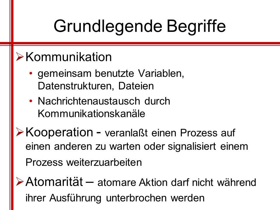 Grundlegende Begriffe Kommunikation gemeinsam benutzte Variablen, Datenstrukturen, Dateien Nachrichtenaustausch durch Kommunikationskanäle Kooperation
