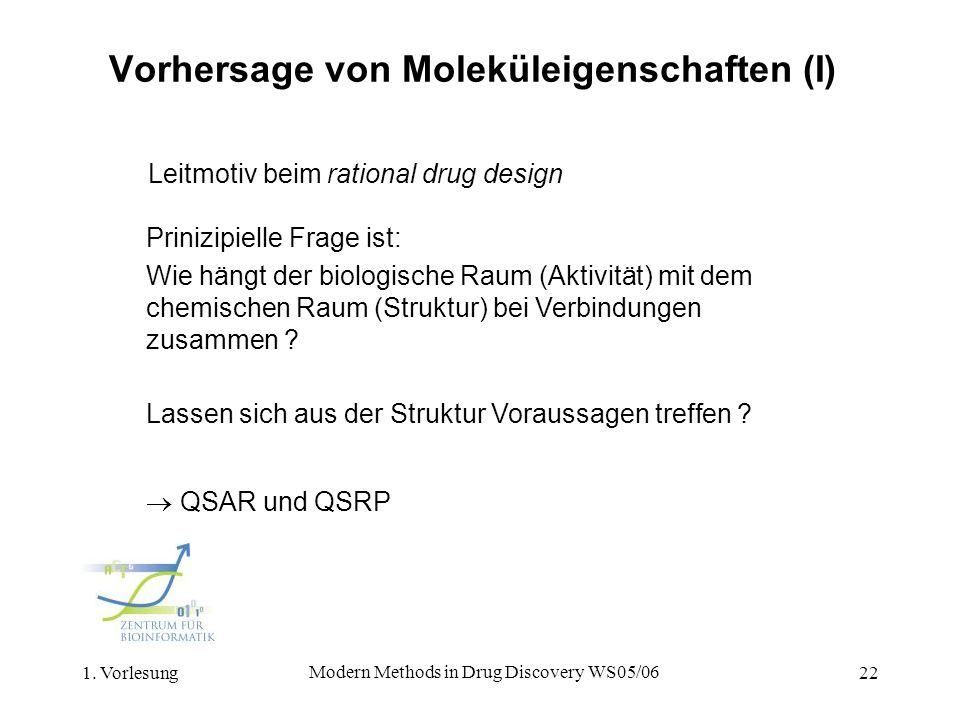 1. Vorlesung Modern Methods in Drug Discovery WS05/06 22 Vorhersage von Moleküleigenschaften (I) Leitmotiv beim rational drug design Prinizipielle Fra