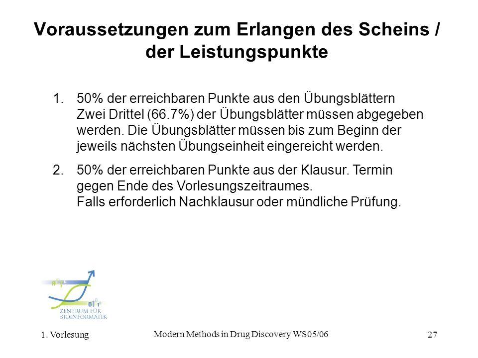 1. Vorlesung Modern Methods in Drug Discovery WS05/06 27 Voraussetzungen zum Erlangen des Scheins / der Leistungspunkte 1.50% der erreichbaren Punkte
