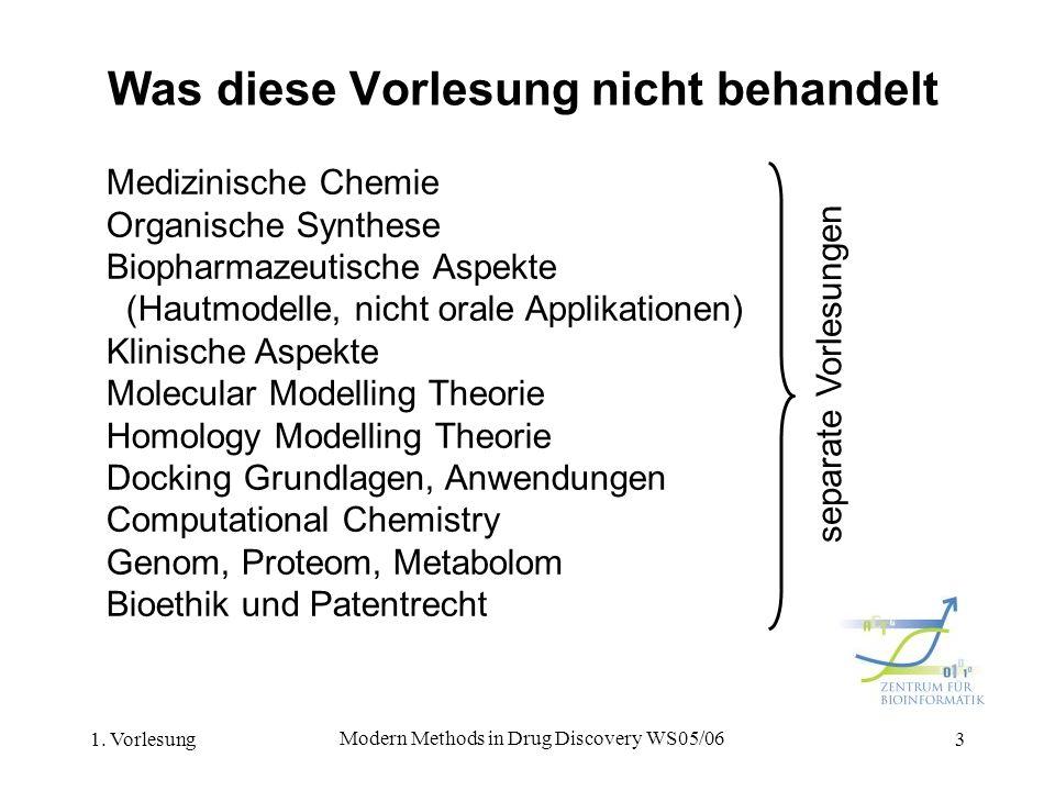 1. Vorlesung Modern Methods in Drug Discovery WS05/06 3 Was diese Vorlesung nicht behandelt Medizinische Chemie Organische Synthese Biopharmazeutische