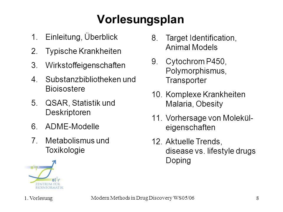 1. Vorlesung Modern Methods in Drug Discovery WS05/06 8 Vorlesungsplan 1.Einleitung, Überblick 2.Typische Krankheiten 3.Wirkstoffeigenschaften 4.Subst