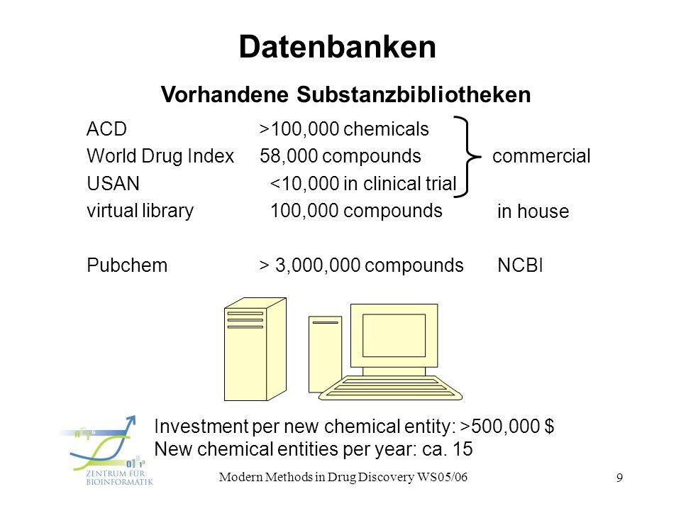 1. Vorlesung Modern Methods in Drug Discovery WS05/06 9 Datenbanken Vorhandene Substanzbibliotheken ACD >100,000 chemicals World Drug Index 58,000 com