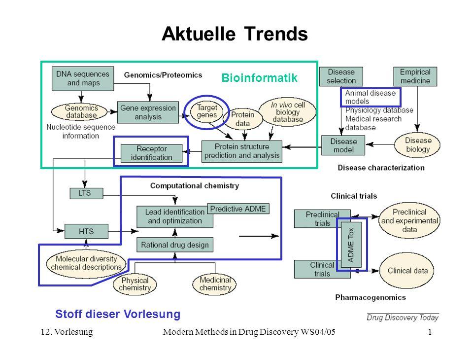 12. VorlesungModern Methods in Drug Discovery WS04/051 Aktuelle Trends Bioinformatik Stoff dieser Vorlesung