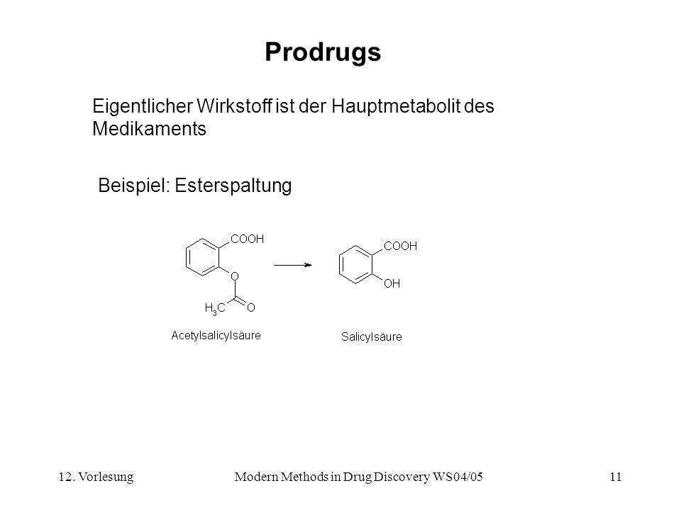 12. VorlesungModern Methods in Drug Discovery WS04/0511 Prodrugs Eigentlicher Wirkstoff ist der Hauptmetabolit des Medikaments Beispiel: Esterspaltung