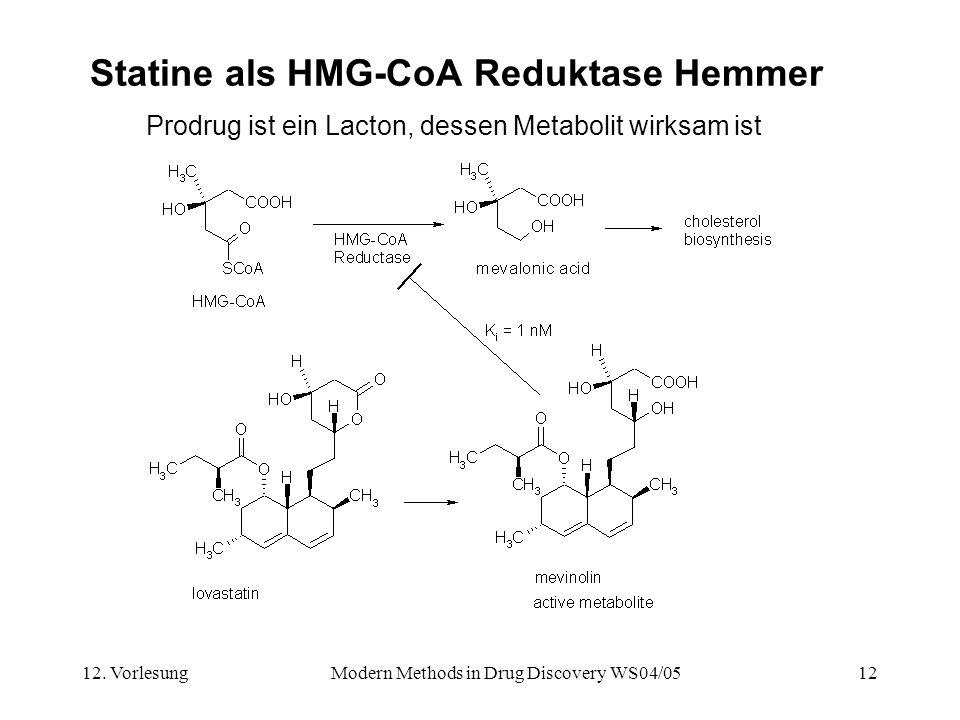 12. VorlesungModern Methods in Drug Discovery WS04/0512 Statine als HMG-CoA Reduktase Hemmer Prodrug ist ein Lacton, dessen Metabolit wirksam ist