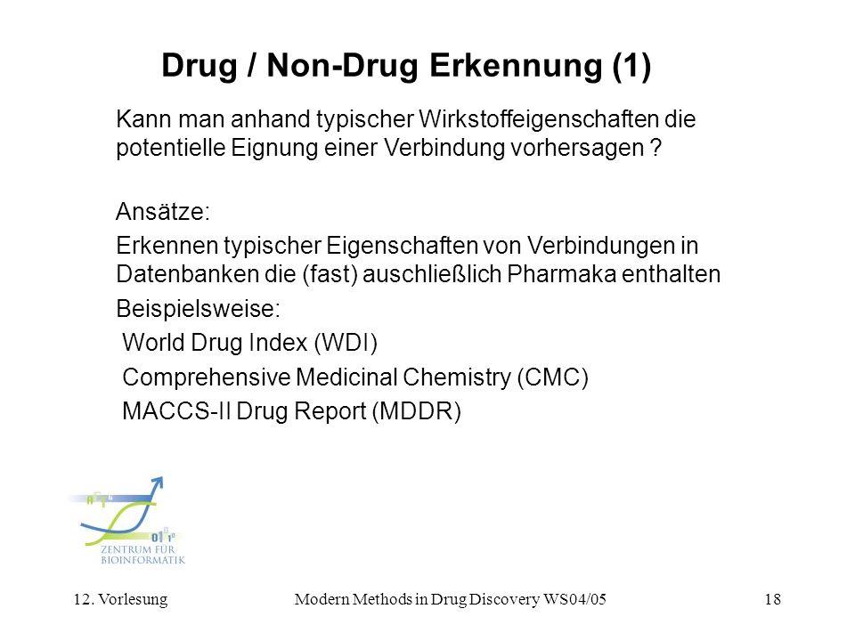 12. VorlesungModern Methods in Drug Discovery WS04/0518 Drug / Non-Drug Erkennung (1) Kann man anhand typischer Wirkstoffeigenschaften die potentielle