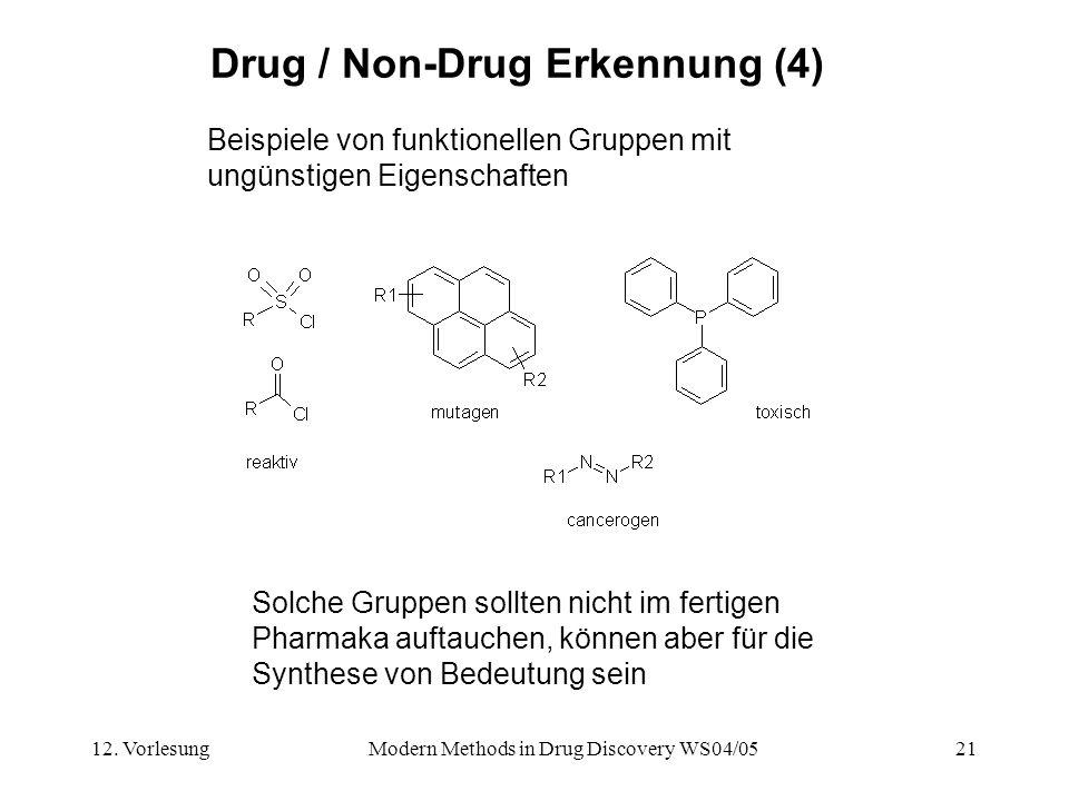 12. VorlesungModern Methods in Drug Discovery WS04/0521 Drug / Non-Drug Erkennung (4) Beispiele von funktionellen Gruppen mit ungünstigen Eigenschafte