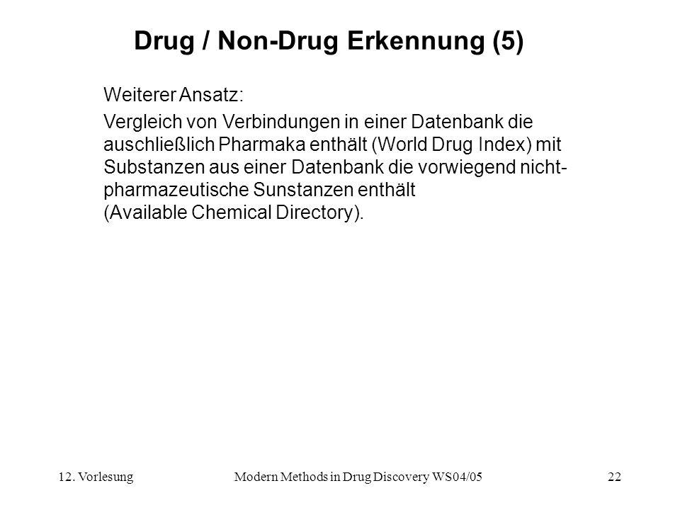12. VorlesungModern Methods in Drug Discovery WS04/0522 Drug / Non-Drug Erkennung (5) Weiterer Ansatz: Vergleich von Verbindungen in einer Datenbank d