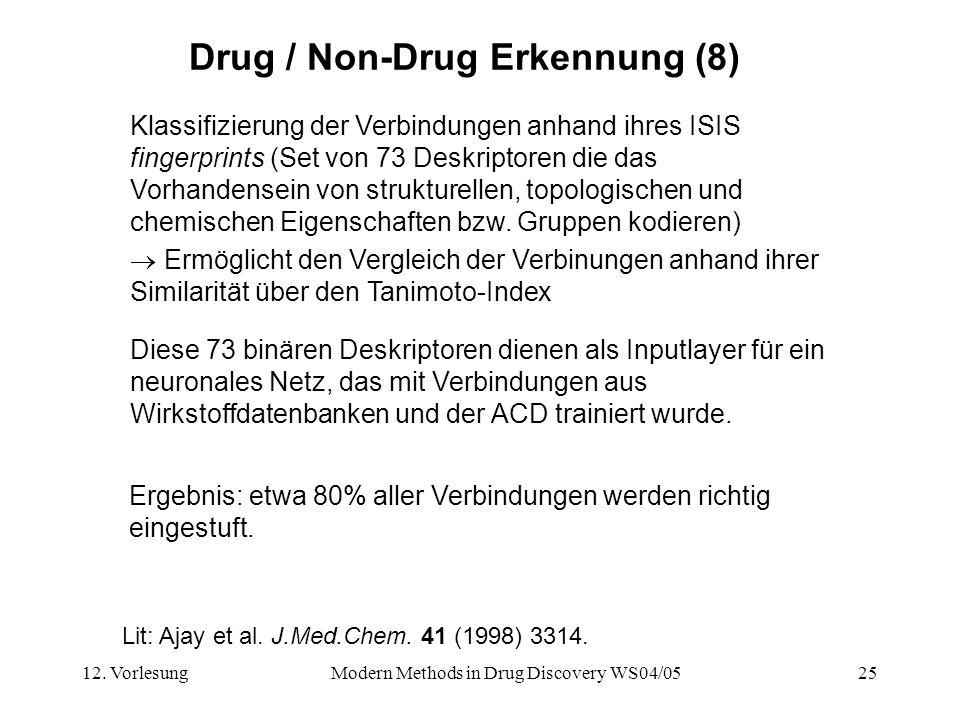 12. VorlesungModern Methods in Drug Discovery WS04/0525 Drug / Non-Drug Erkennung (8) Klassifizierung der Verbindungen anhand ihres ISIS fingerprints