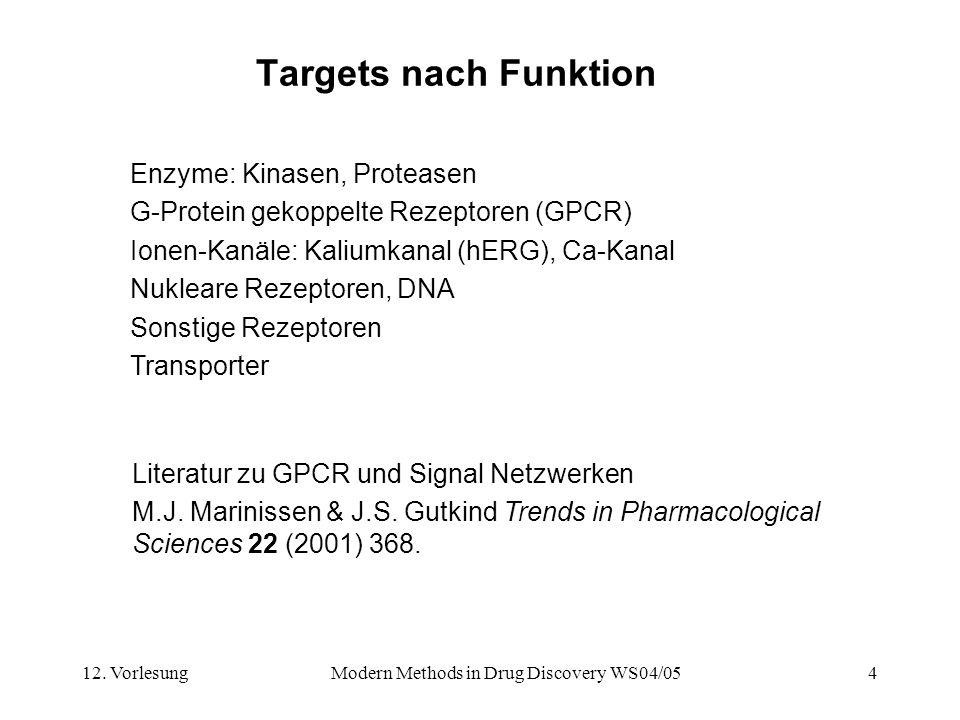 12. VorlesungModern Methods in Drug Discovery WS04/054 Targets nach Funktion Enzyme: Kinasen, Proteasen G-Protein gekoppelte Rezeptoren (GPCR) Ionen-K