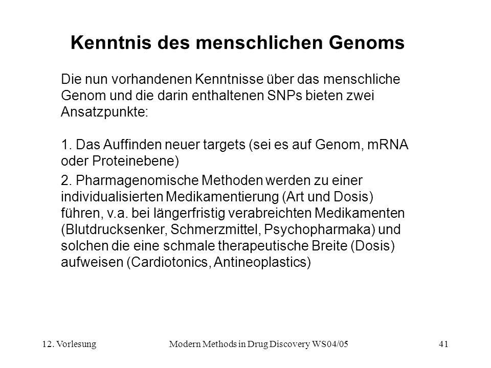 12. VorlesungModern Methods in Drug Discovery WS04/0541 Kenntnis des menschlichen Genoms Die nun vorhandenen Kenntnisse über das menschliche Genom und