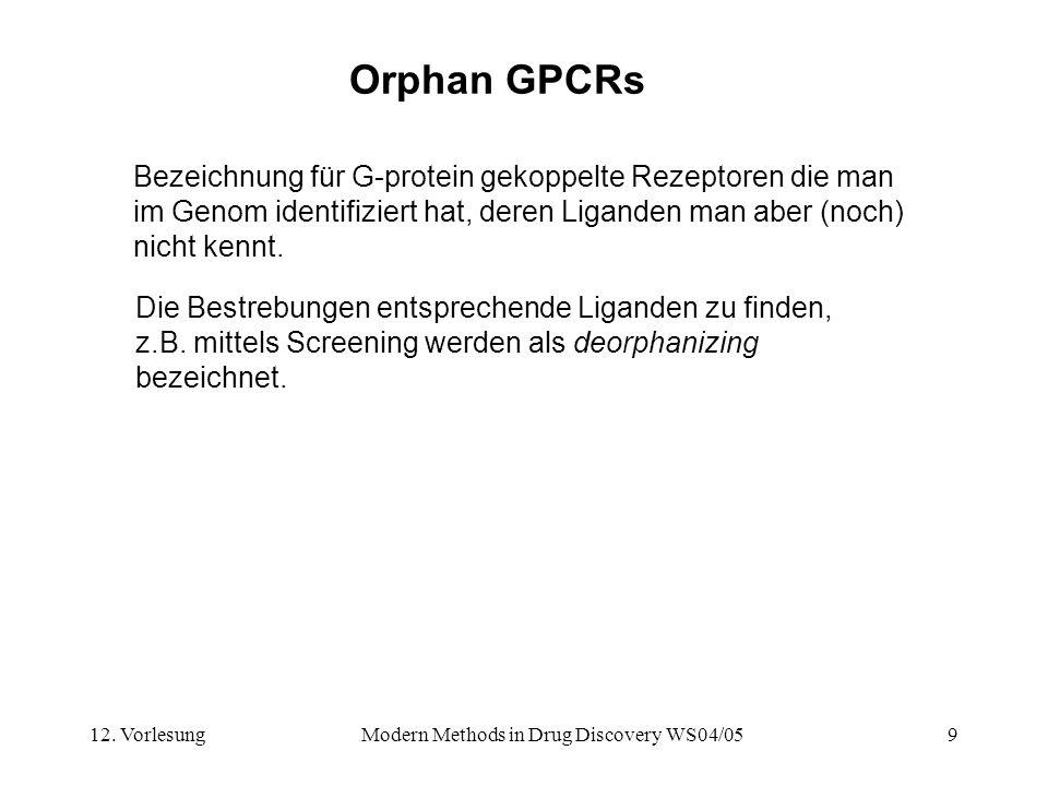 12. VorlesungModern Methods in Drug Discovery WS04/059 Orphan GPCRs Bezeichnung für G-protein gekoppelte Rezeptoren die man im Genom identifiziert hat