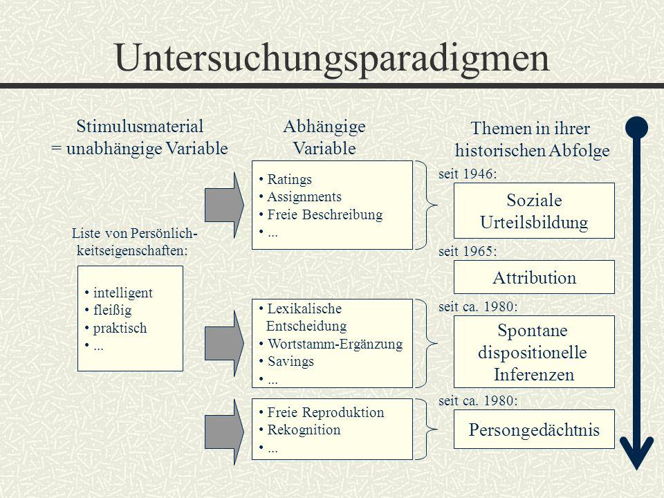 Untersuchungsparadigmen Stimulusmaterial = unabhängige Variable Abhängige Variable Themen in ihrer historischen Abfolge Liste von Persönlich- keitseig
