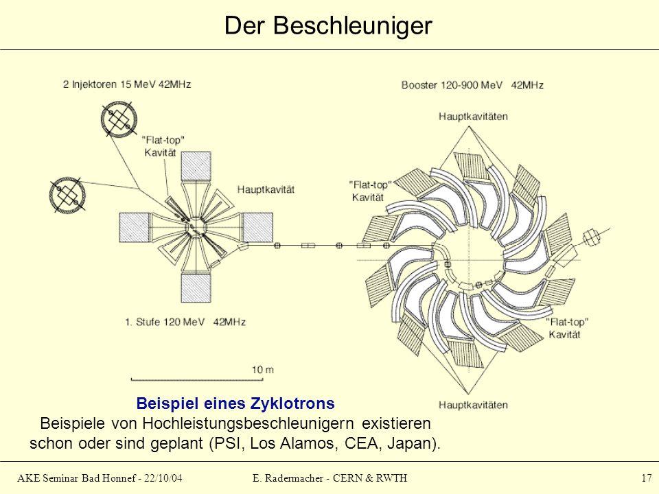 AKE Seminar Bad Honnef - 22/10/04E. Radermacher - CERN & RWTH 17 Der Beschleuniger Beispiel eines Zyklotrons Beispiele von Hochleistungsbeschleunigern