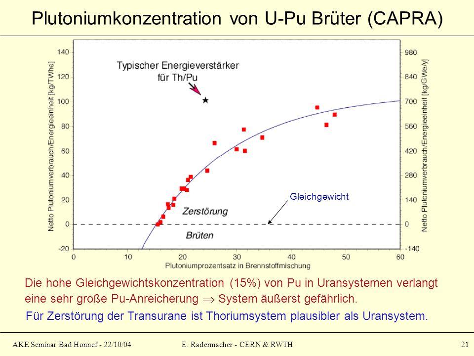 AKE Seminar Bad Honnef - 22/10/04E. Radermacher - CERN & RWTH 21 Plutoniumkonzentration von U-Pu Brüter (CAPRA) Die hohe Gleichgewichtskonzentration (